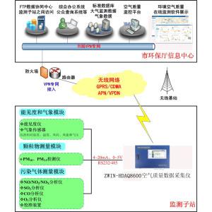 4.1ZWIN-30letou官方网站官方网站自动乐投系统