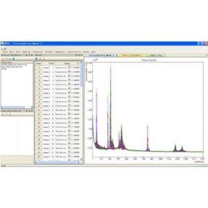 BWIQ化学计量学分析软件