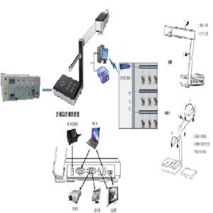 RM6240S视频视教采集系统