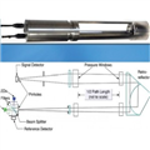 美国HOBI Labs Gamma水体光衰减测量仪 Transmissometer